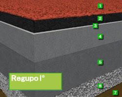 レグポールAG の構造